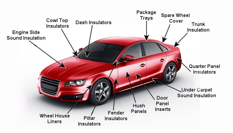 automotive insulation products