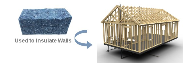 Acoustical Construction Materials