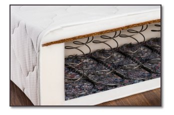 Furniture Padding - Mattress Padding
